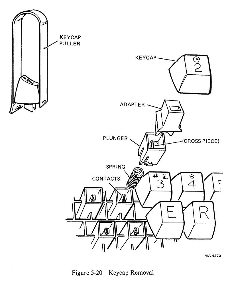 Digital VT100 - key exploded view